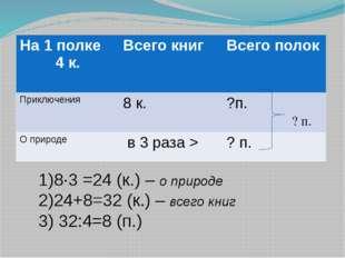 ? п. 1)8·3 =24 (к.) – о природе 2)24+8=32 (к.) – всего книг 3) 32:4=8 (п.) Н