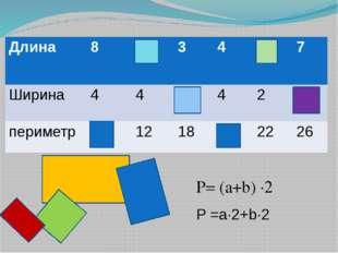 Р= (a+b) ·2 P =a·2+b·2 Длина 8 2 3 4 9 7 Ширина 4 4 6 4 2 6 периметр 24 12 1