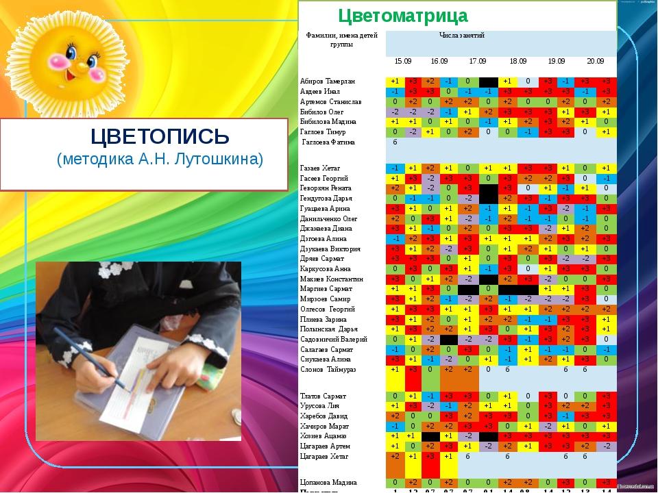 ЦВЕТОПИСЬ (методика А.Н. Лутошкина) Цветоматрица Фамилии, имена детей группы...