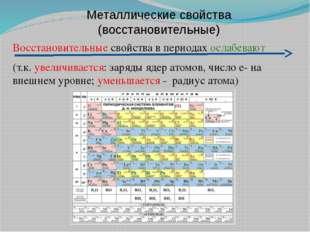 Металлические свойства (восстановительные) Восстановительные свойства в перио