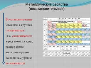 Металлические свойства (восстановительные) Восстановительные свойства в групп