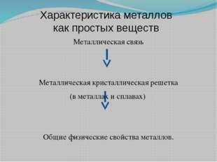 Характеристика металлов как простых веществ Металлическая связь Металлическа