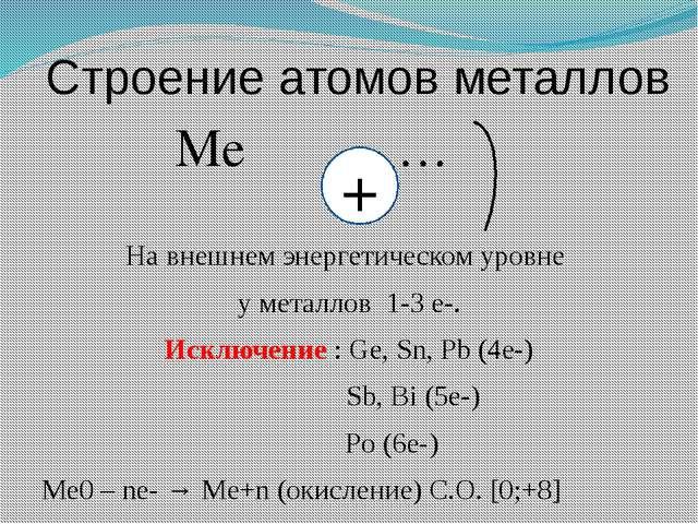 Строение атомов металлов Ме …. На внешнем энергетическом уровне у металлов 1-...