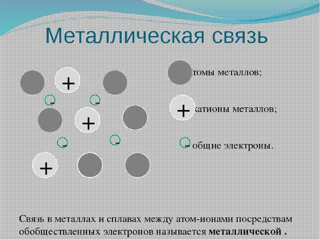 Металлическая связь - атомы металлов; - катионы металлов; - общие электроны....