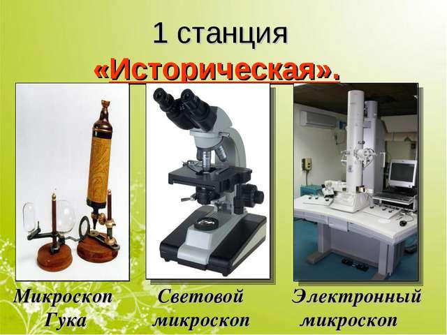 1 станция «Историческая». Микроскоп Гука Световой микроскоп Электронный микро...