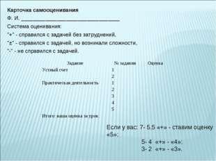 Карточка самооценивания Ф. И. _________________________________ Система оцени
