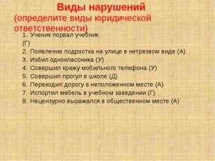 Виды нарушений (определите виды юридической ответственности) Ученик порвал у