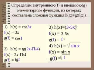 Определим внутреннюю(f) и внешнюю(g) элементарные функции, из которых состав
