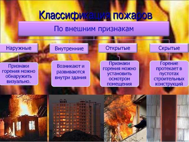 Классификация пожаров