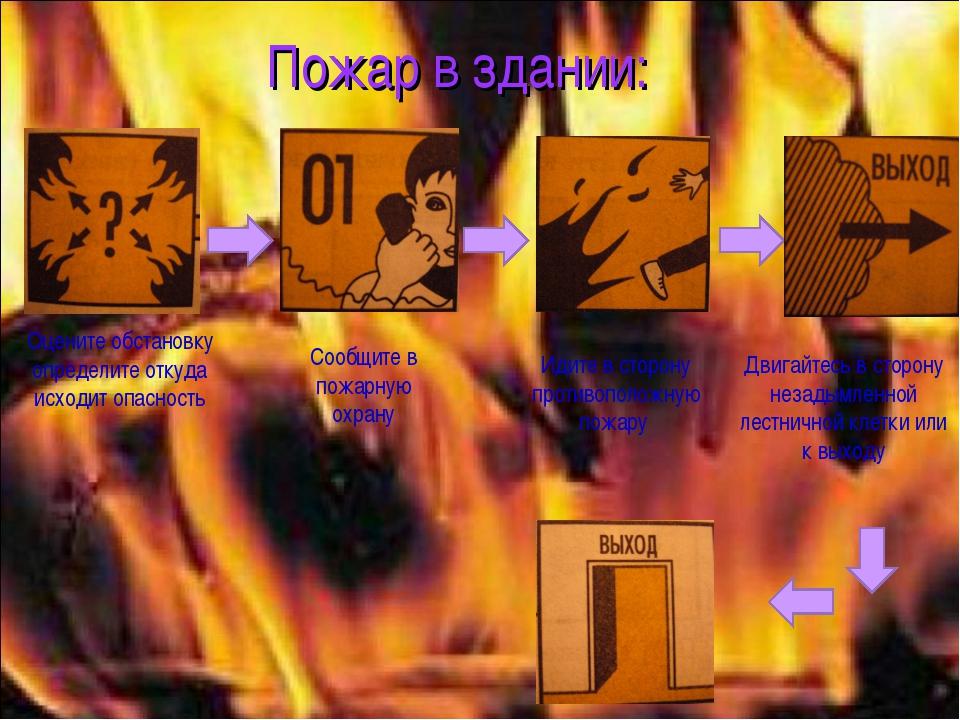 Пожар в здании: Оцените обстановку определите откуда исходит опасность Сообщи...