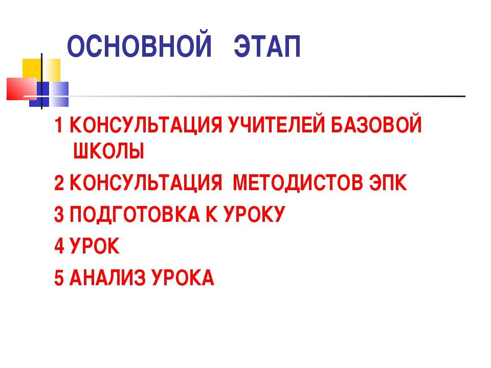 ОСНОВНОЙ ЭТАП 1 КОНСУЛЬТАЦИЯ УЧИТЕЛЕЙ БАЗОВОЙ ШКОЛЫ 2 КОНСУЛЬТАЦИЯ МЕТОДИСТОВ...