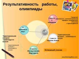 Территориальная интернет - олимпиада по музыке Территориальная интернет -оли