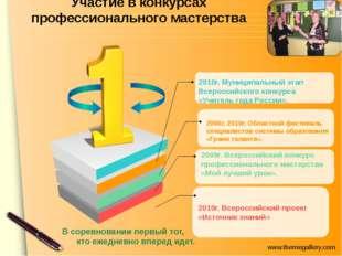 2010г. Всероссийский проект «Источник знаний» Участие в конкурсах профессиона