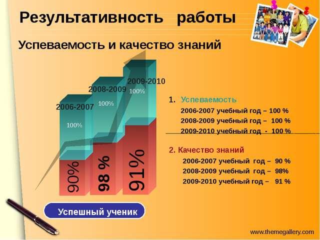 Успеваемость и качество знаний 2. Качество знаний 2006-2007 учебный год – 90...