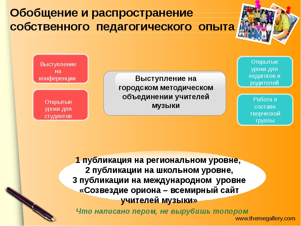 Обобщение и распространение собственного педагогического опыта Выступление на...