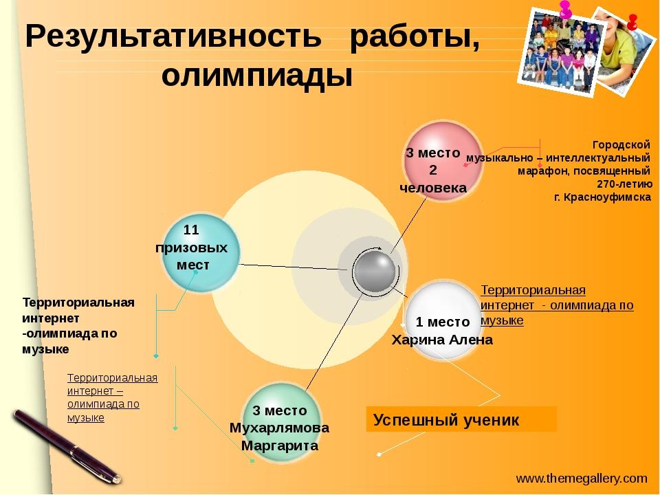 Территориальная интернет - олимпиада по музыке Территориальная интернет -оли...