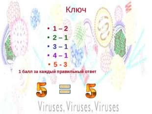 Ключ 1 – 2 2 – 1 3 – 1 4 – 1 5 - 3 1 балл за каждый правильный ответ