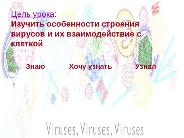 Цель урока: Изучить особенности строения вирусов и их взаимодействие с клеткой