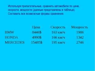 Используя прилагательные, сравнить автомобили по цене, скорости, мощности (да