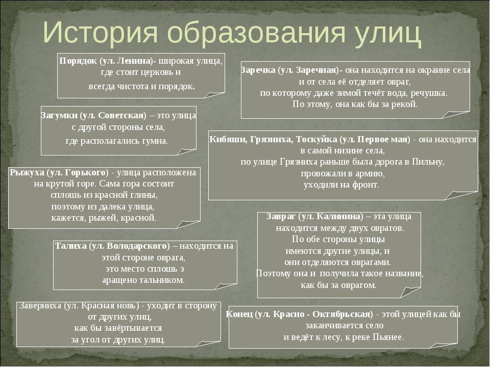 История образования улиц Порядок (ул. Ленина)- широкая улица, где стоит церко...