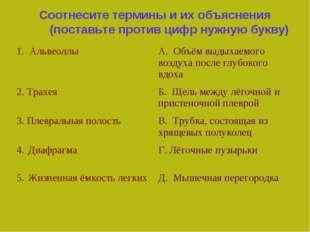 Соотнесите термины и их объяснения (поставьте против цифр нужную букву) 1. Ал
