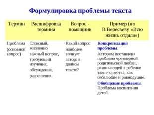 Формулировка проблемы текста ТерминРасшифровка терминаВопрос - помощникПри