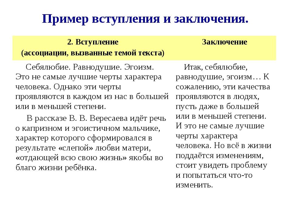 Пример вступления и заключения. 2. Вступление (ассоциации, вызванные темой те...