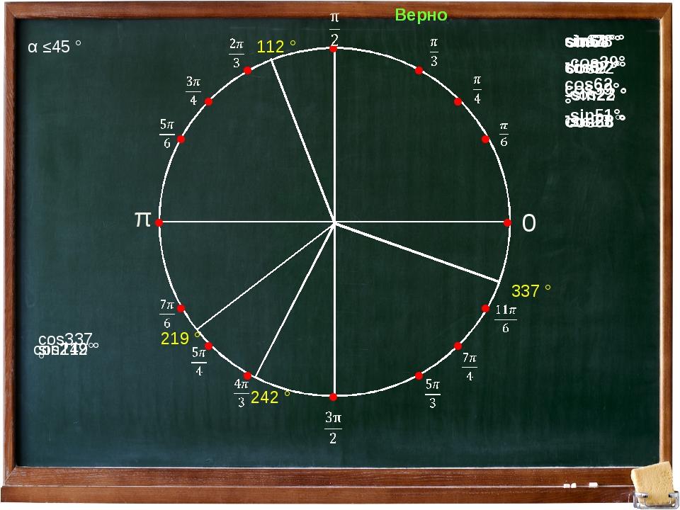 112 ° sin112 ° α ≤45 ° sin68 ° cos22 ° -sin22 ° cos68 ° Верно 219 ° cos219 °...