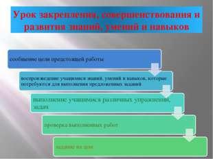 Урок закрепления, совершенствования и развития знаний, умений и навыков