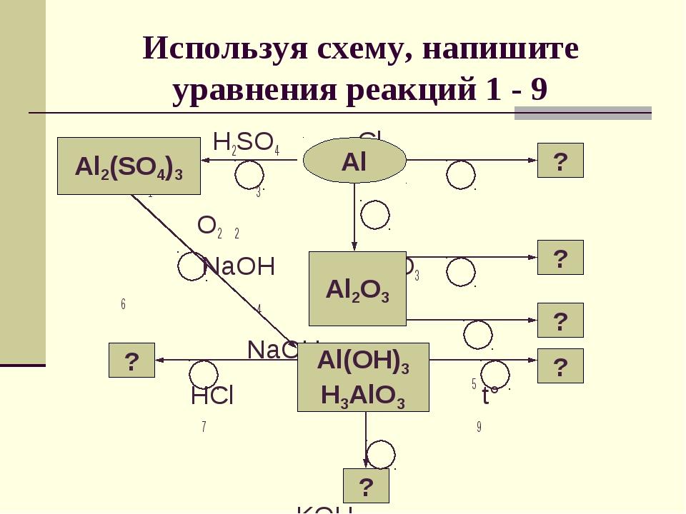 Используя схему, напишите уравнения реакций 1 - 9  H2SO4 Cl2 1 3  O2 2 NaOH...