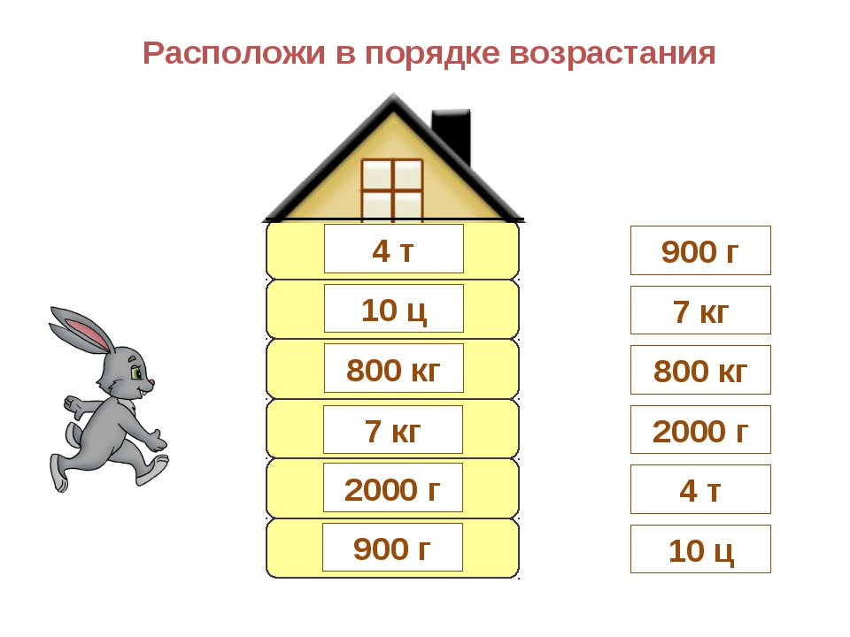 Расположи в порядке возрастания 4 т 10 ц 800 кг 7 кг 900 г 2000 г 2000 г 900...
