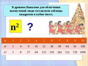 В древнем Вавилоне для облегчения вычислений люди составляли таблицы квадрато