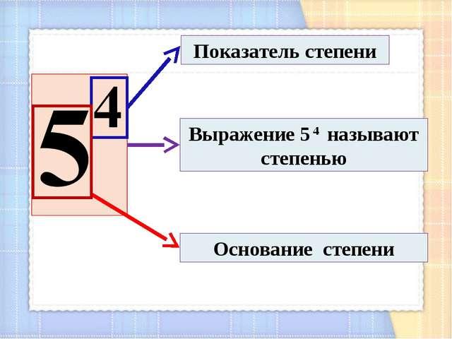 Показатель степени Основание степени Выражение 5 4 называют степенью