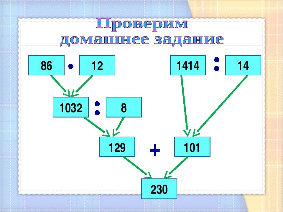 + 86 12 14 1414 8 1032 101 129 230