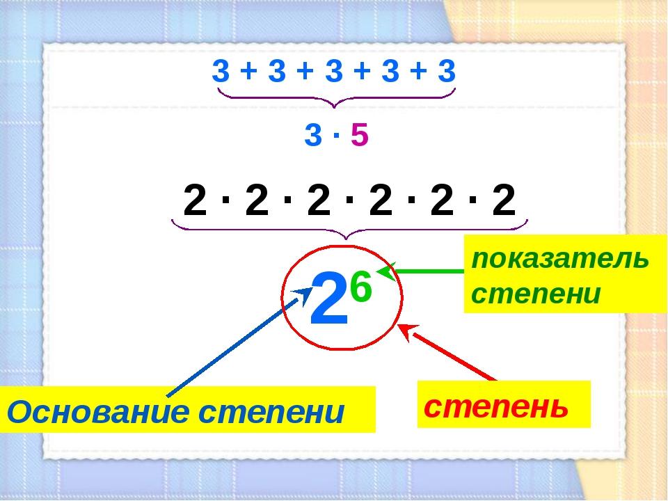3 + 3 + 3 + 3 + 3 3 · 5 2 · 2 · 2 · 2 · 2 · 2 26 Основание степени показатель...