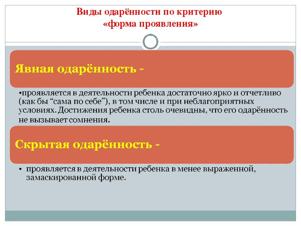 Виды одарённости по критерию «форма проявления»