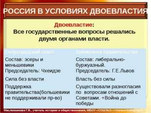 РОССИЯ В УСЛОВИЯХ ДВОЕВЛАСТИЯ Масленникова Г.В., учитель истории и обществоз