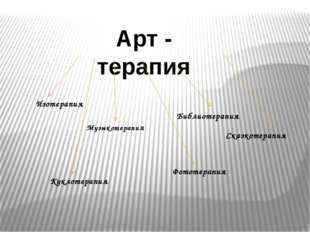 Арт - терапия Изотерапия Музыкотерапия Библиотерапия Сказкотерапия Куклотерап