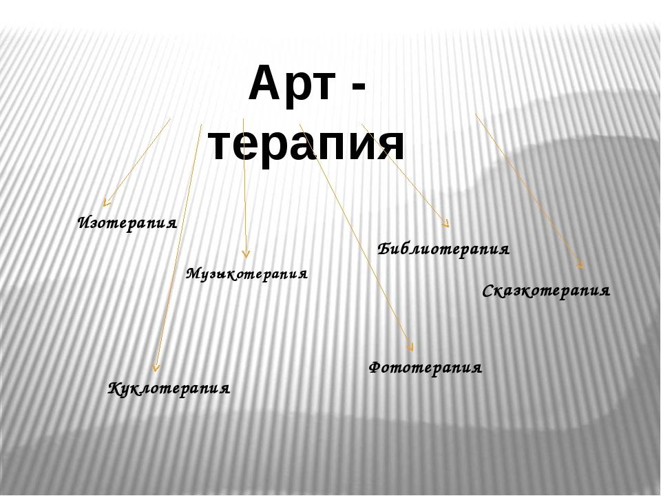 Арт - терапия Изотерапия Музыкотерапия Библиотерапия Сказкотерапия Куклотерап...