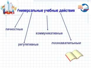 Универсальные учебные действия личностные регулятивные коммуникативные познав