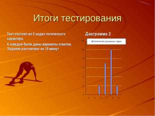 Итоги тестирования Тест состоял из 5 задач логического характера. К каждой бы