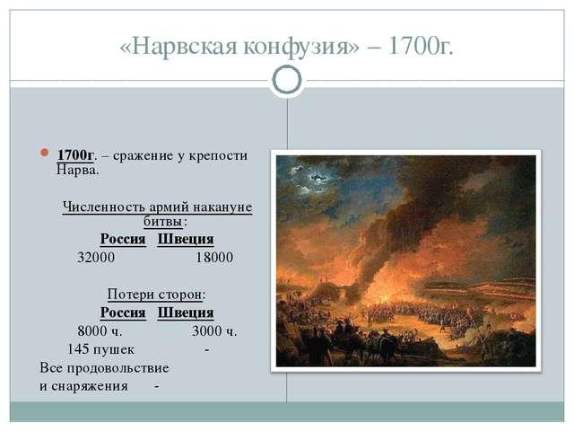 «Нарвская конфузия» – 1700г. 1700г. – сражение у крепости Нарва. Численность...