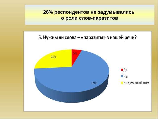 26% респондентов не задумывались о роли слов-паразитов