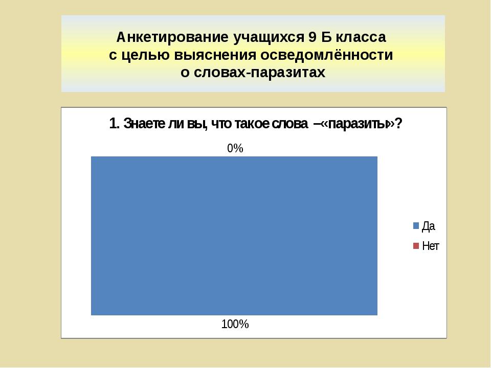 Анкетирование учащихся 9 Б класса с целью выяснения осведомлённости о словах-...