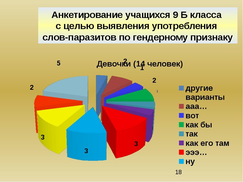 Анкетирование учащихся 9 Б класса с целью выявления употребления слов-паразит...