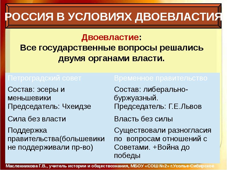 РОССИЯ В УСЛОВИЯХ ДВОЕВЛАСТИЯ Масленникова Г.В., учитель истории и обществоз...