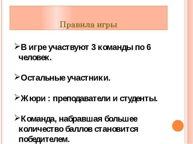ВИЗИТКА ПРЕЗЕНТАЦИИ КОМАНД НАЗВАНИЕ КОМАНДЫ ДЕВИЗ МАКСИМАЛЬНОЕ КОЛИЧЕСТВО 5 Б...