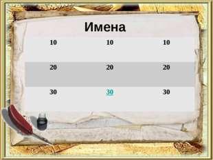 Гетман Украины, перешедший на сторону шведов Мазепа