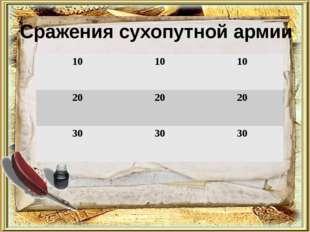 Сражения сухопутной армии 10 10 10 20 20 20 30 30 30
