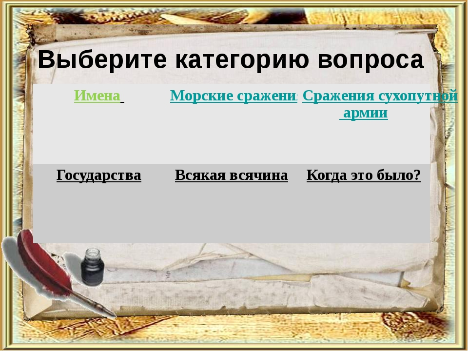 Как звали польского короля и одновременно курфюрста Саксонии? Август II